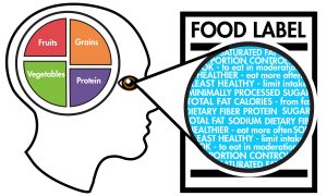 Food Labels - A tool to increase nutrition awareness